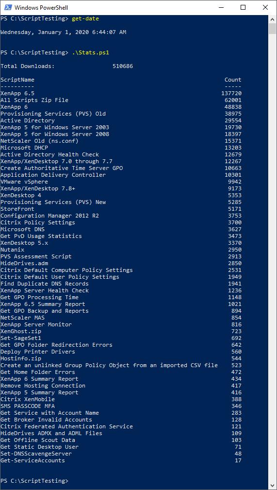 1 January 2020 Script Stats
