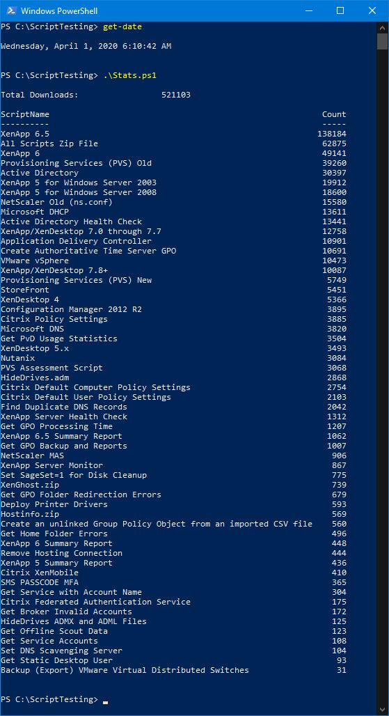 1 April 2020 Script Stats